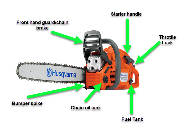 Husqvarna 455 Rancher Chainsaw Review - SawedFish