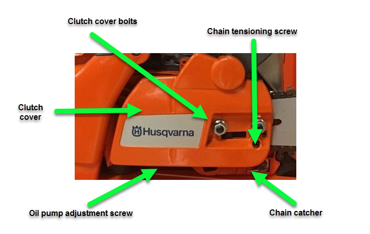 Beneath The Saw Just Out Of View Are Located Chain Catcher And To Adjust Rate Oil Flow Bar