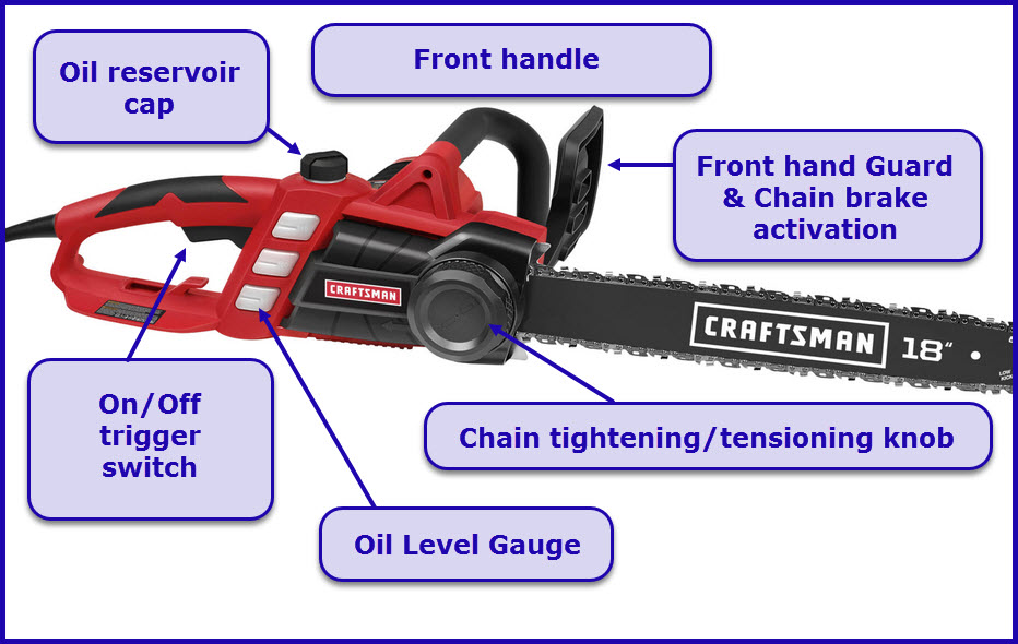 Craftsman 4.0HP 18-inch Electric Chainsaw Review - SawedFish