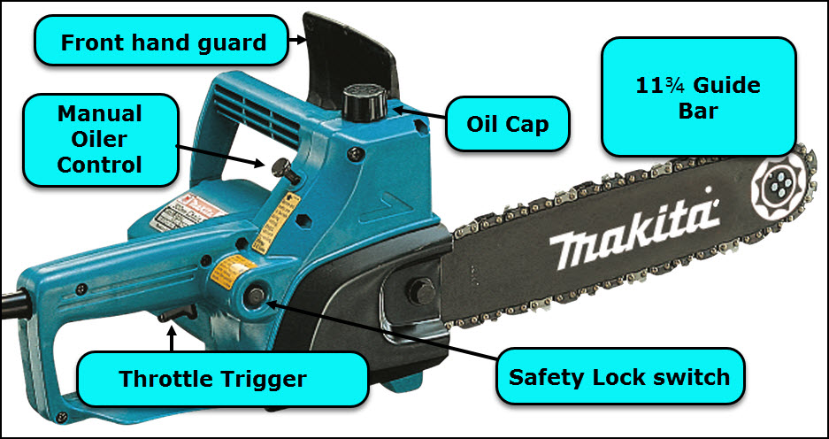Makita 5012b commercial grade electric chainsaw review sawedfish makita 5012b greentooth Choice Image